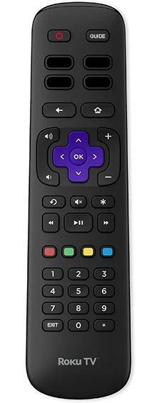 O que é uma Roku TV?
